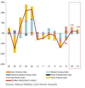 globalinsolvencyindex